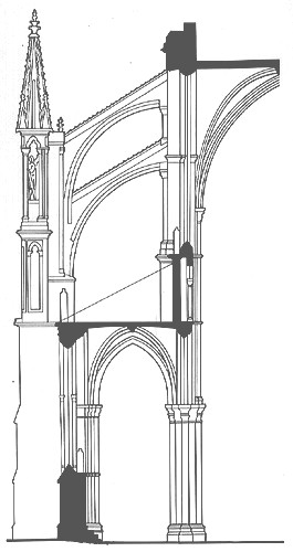 Gothic Architecture Diagram This New Type Of Architecture