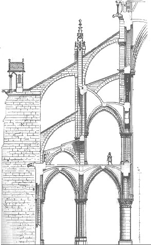 Gothic Architecture Diagram As In The Diagram Below